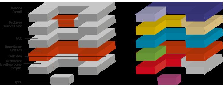 Tenant vlekkenplan U-Building